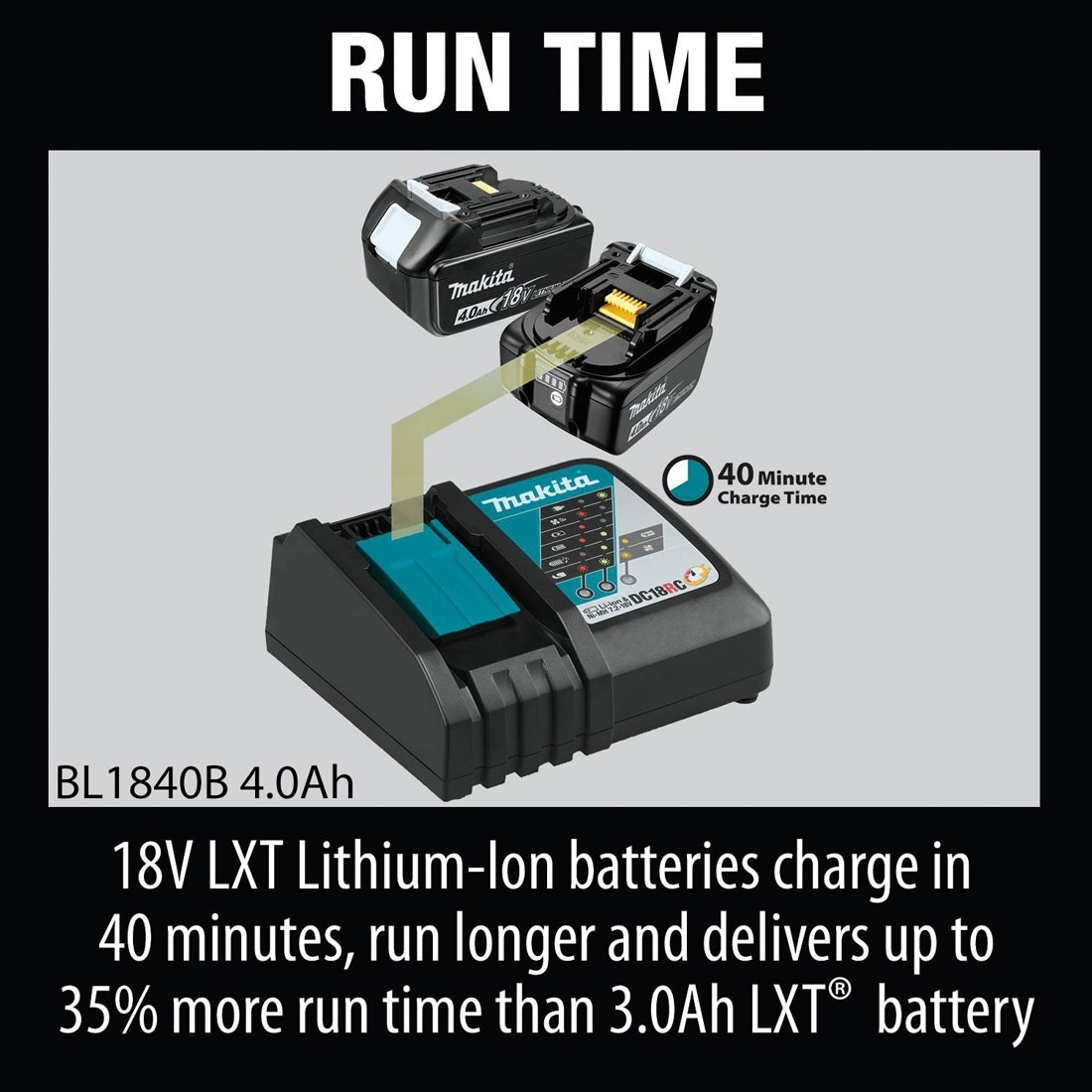 Makita DC18RC 18v LXT Li-Ion Fast Battery Charger 7.2 / 14.4 / 18v on